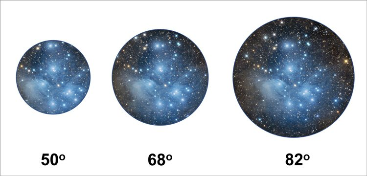 How to Choose Eyepieces for Your Astronomy Telescope