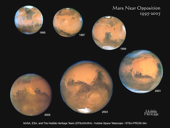 Mars Observing Guide
