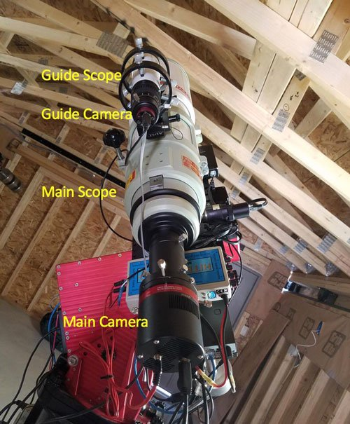 Selecting a Guide Scope and Autoguiding Camera for Astrophotography
